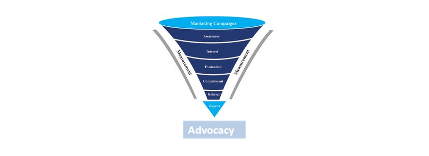 From sales to advocacy – the new holy grail for social media marketers